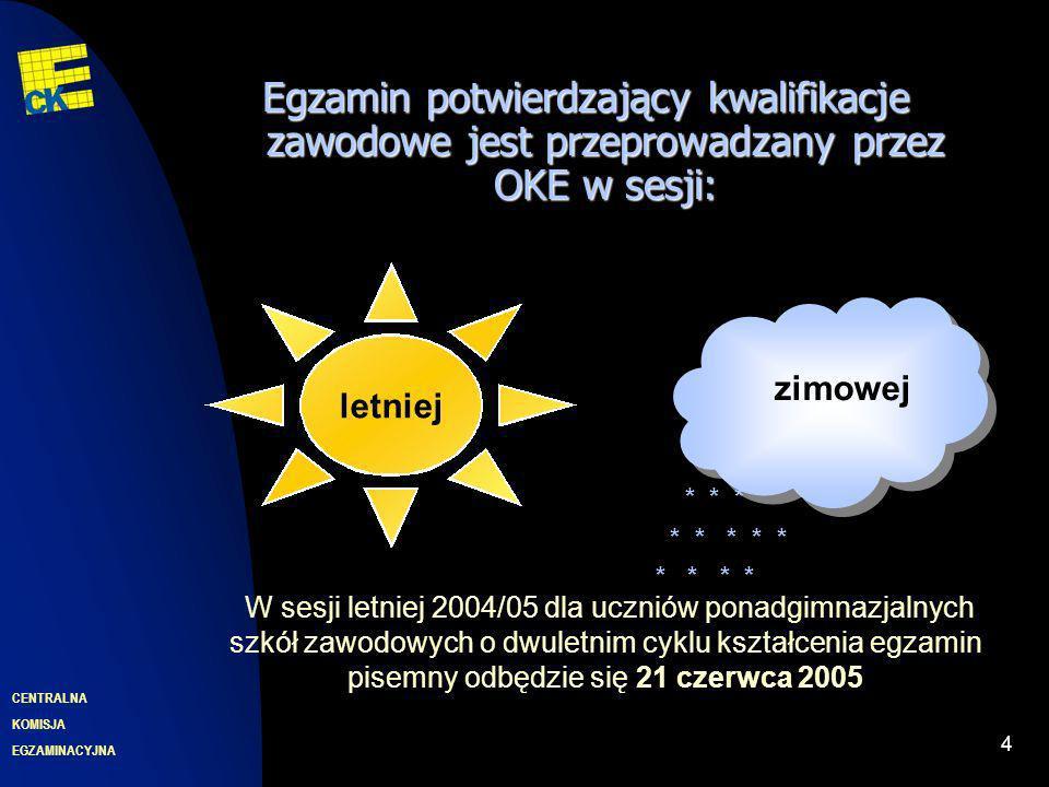 EGZAMINACYJNA CENTRALNA KOMISJA 4 Egzamin potwierdzający kwalifikacje zawodowe jest przeprowadzany przez OKE w sesji: letniej W sesji letniej 2004/05