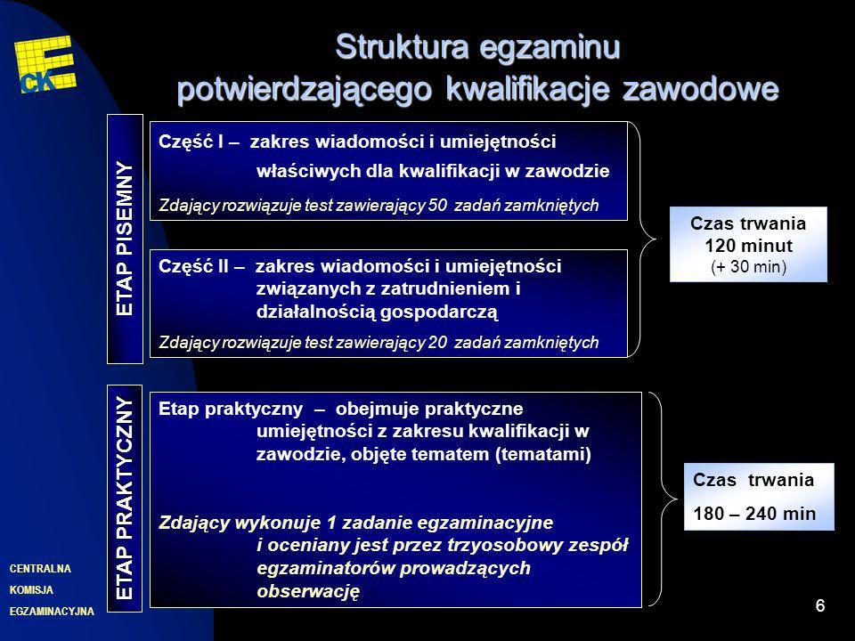 EGZAMINACYJNA CENTRALNA KOMISJA 6 Struktura egzaminu potwierdzającego kwalifikacjezawodowe Struktura egzaminu potwierdzającego kwalifikacje zawodowe C