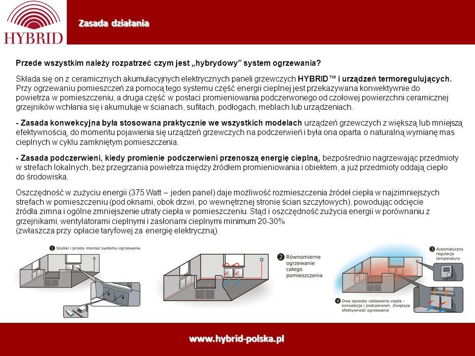 Zasada działania www.hybrid-polska.pl Przede wszystkim należy rozpatrzeć czym jest hybrydowy system ogrzewania? Składa się on z ceramicznych akumulacy