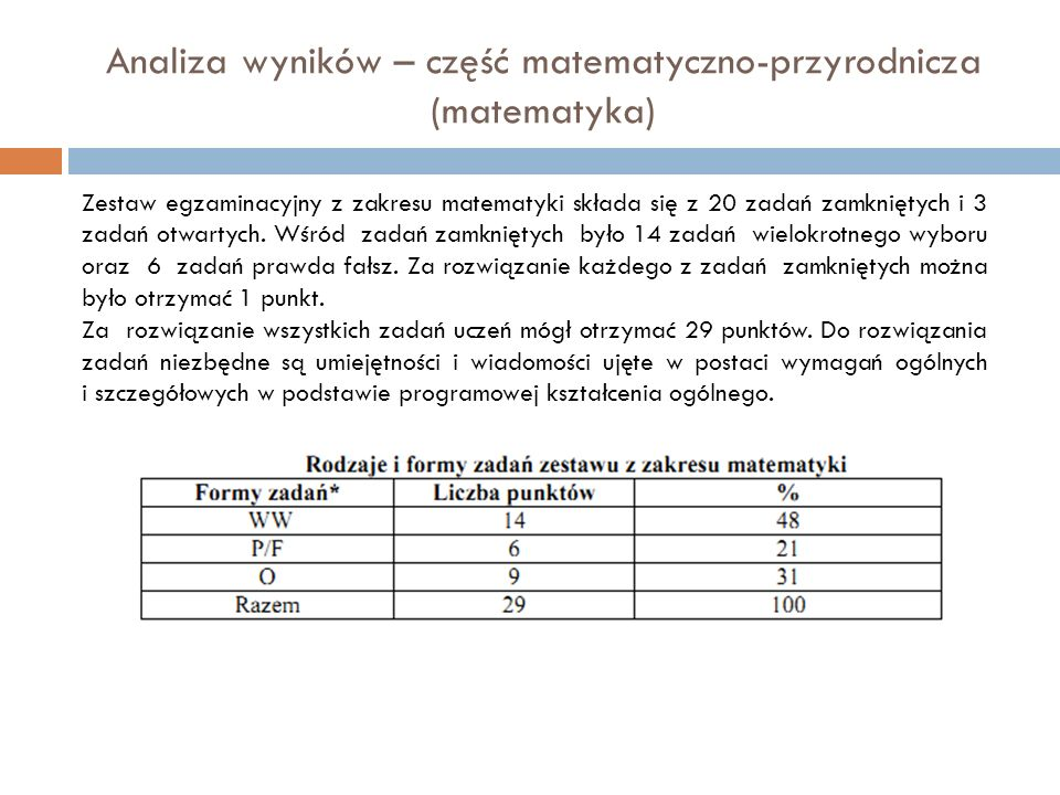 Analiza wyników – część matematyczno-przyrodnicza (matematyka) Zestaw egzaminacyjny z zakresu matematyki składa się z 20 zadań zamkniętych i 3 zadań o