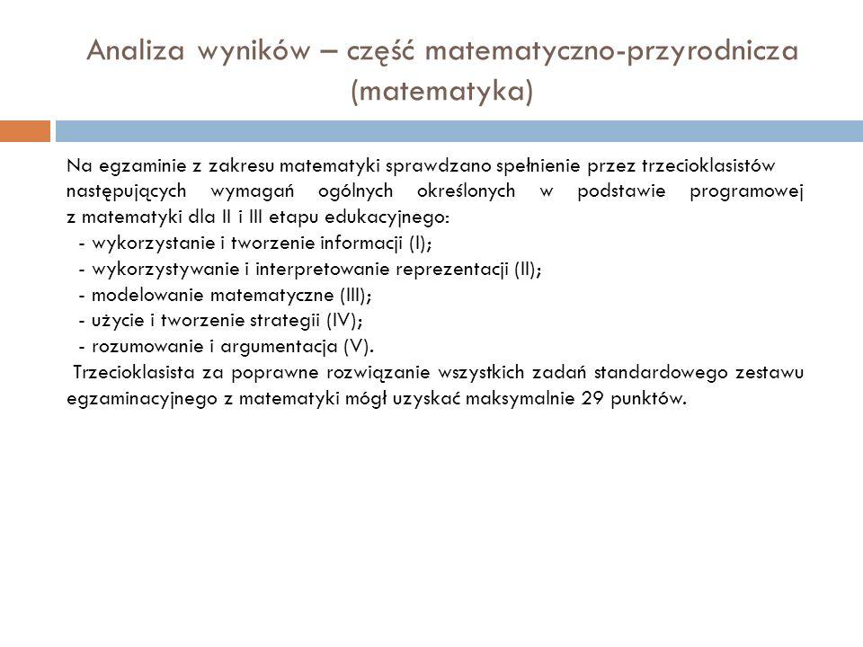 Analiza wyników – część matematyczno-przyrodnicza (matematyka) Na egzaminie z zakresu matematyki sprawdzano spełnienie przez trzecioklasistów następuj