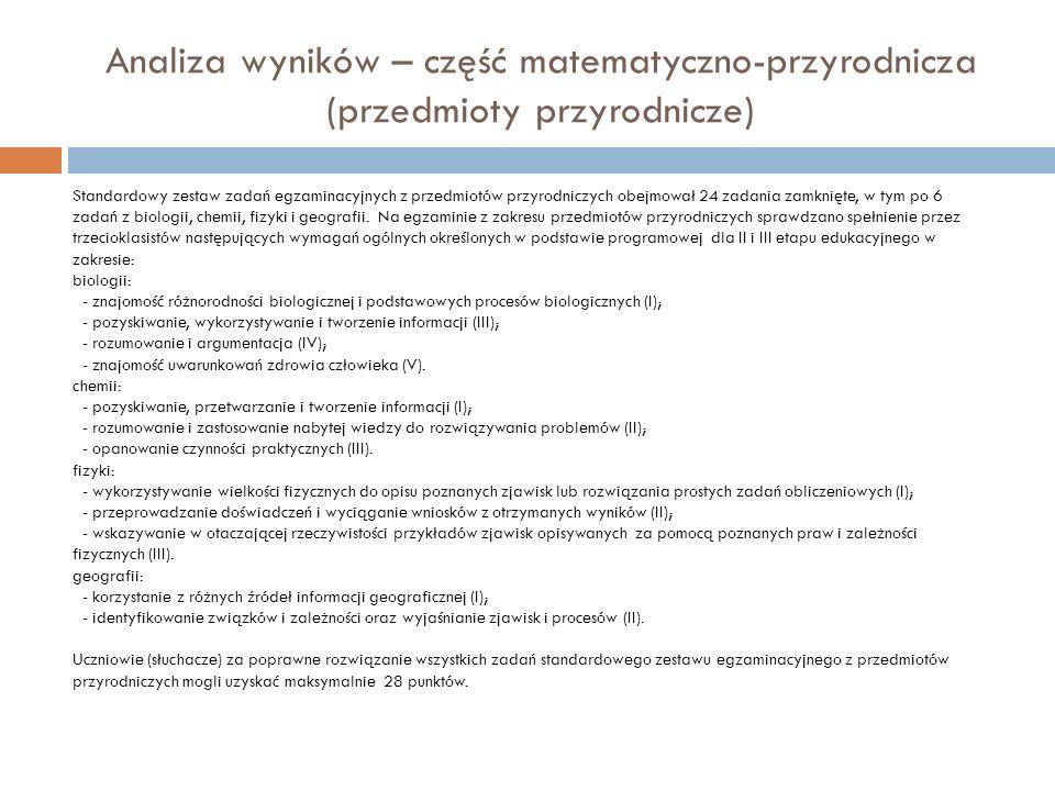Analiza wyników – część matematyczno-przyrodnicza (przedmioty przyrodnicze) Standardowy zestaw zadań egzaminacyjnych z przedmiotów przyrodniczych obej