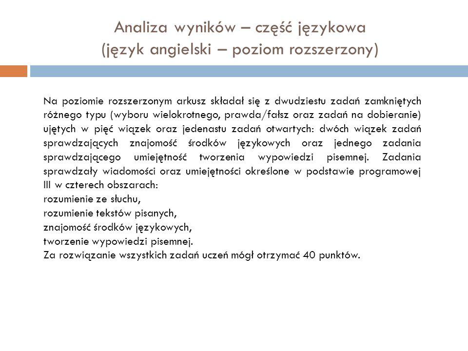 Analiza wyników – część językowa (język angielski – poziom rozszerzony) Na poziomie rozszerzonym arkusz składał się z dwudziestu zadań zamkniętych róż