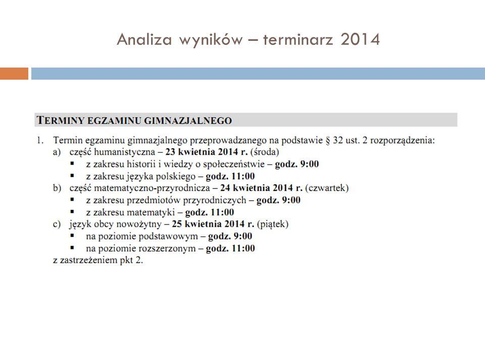 Analiza wyników – terminarz 2014