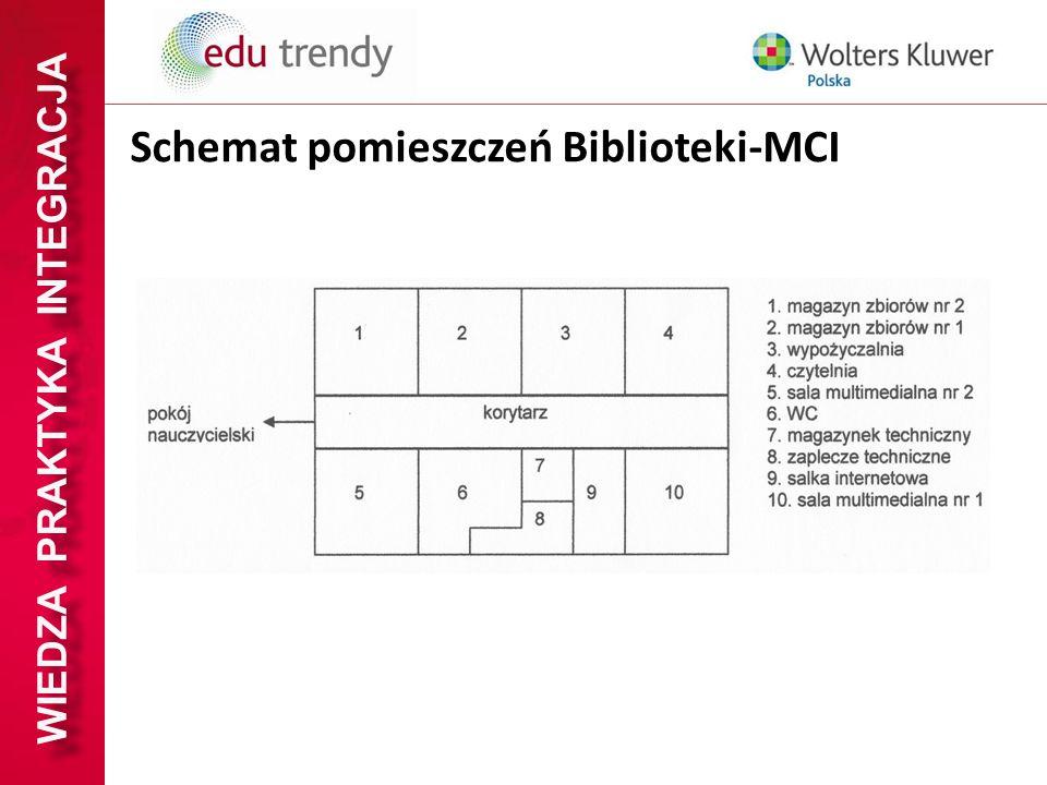 WIEDZA PRAKTYKA INTEGRACJA Schemat pomieszczeń Biblioteki-MCI