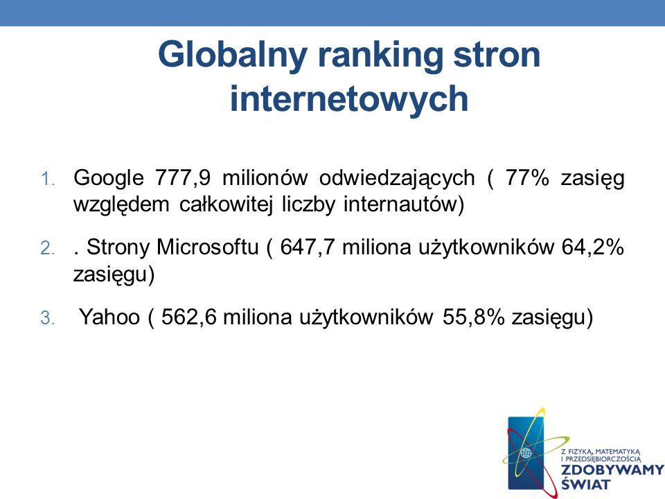 Globalny ranking stron internetowych 1.