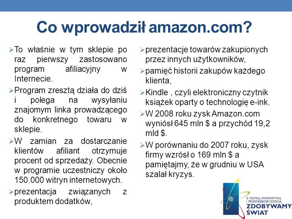 Co wprowadził amazon.com.