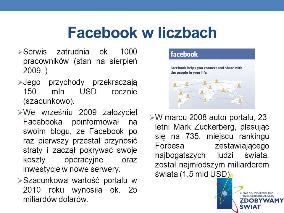 Facebook w liczbach Serwis zatrudnia ok.1000 pracowników (stan na sierpień 2009.