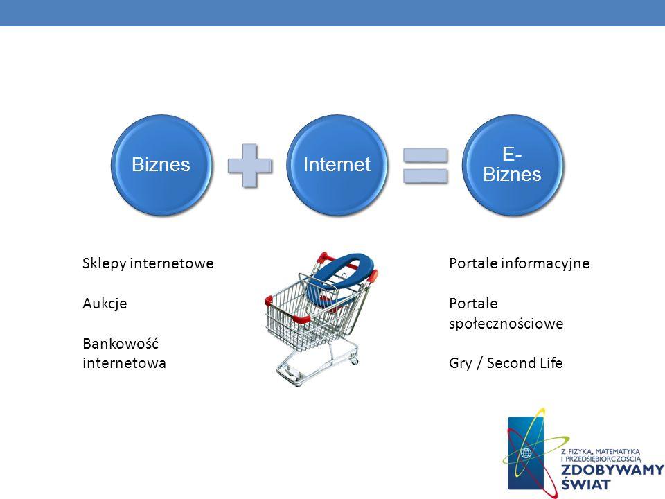 BiznesInternet E- Biznes Sklepy internetowe Aukcje Bankowość internetowa Portale informacyjne Portale społecznościowe Gry / Second Life