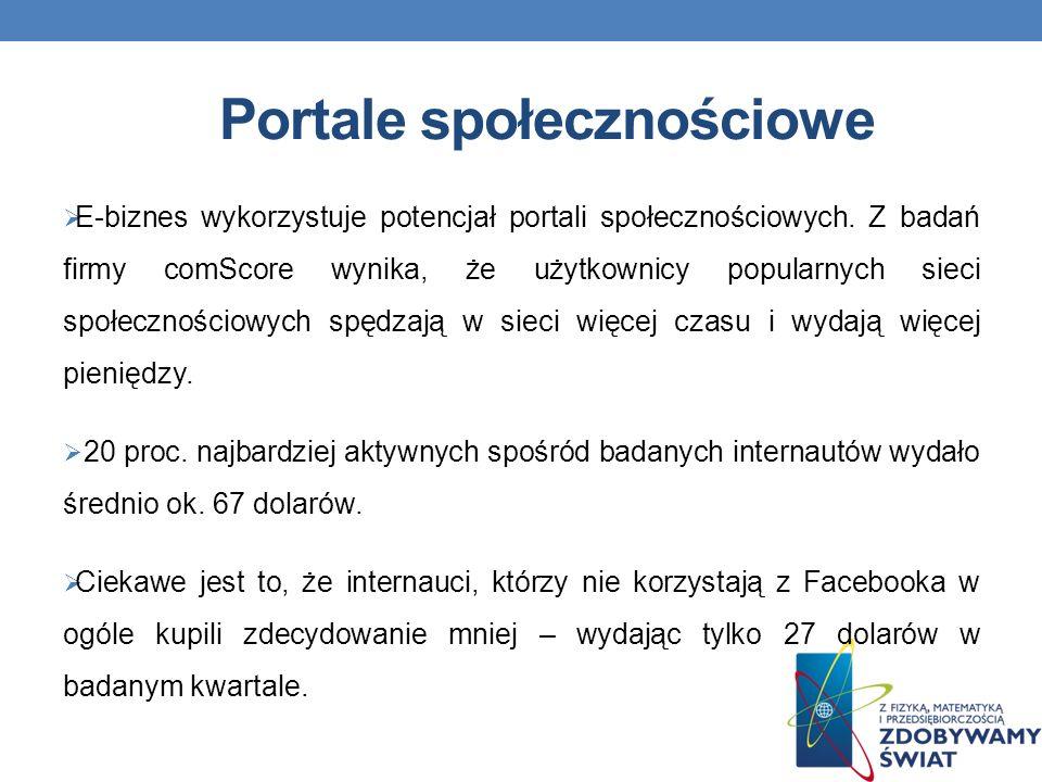 Portale społecznościowe E-biznes wykorzystuje potencjał portali społecznościowych.