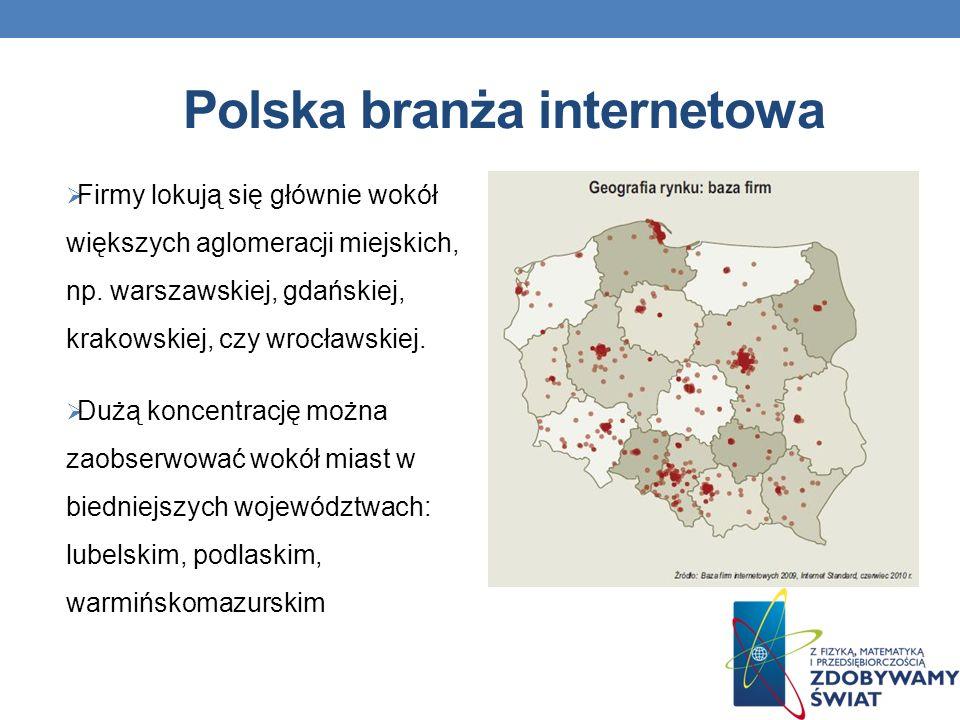 Polska branża internetowa Firmy lokują się głównie wokół większych aglomeracji miejskich, np.
