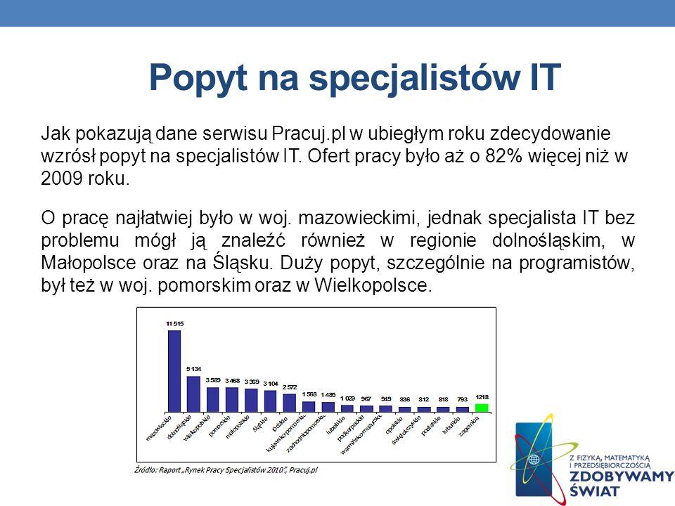 Popyt na specjalistów IT Jak pokazują dane serwisu Pracuj.pl w ubiegłym roku zdecydowanie wzrósł popyt na specjalistów IT.