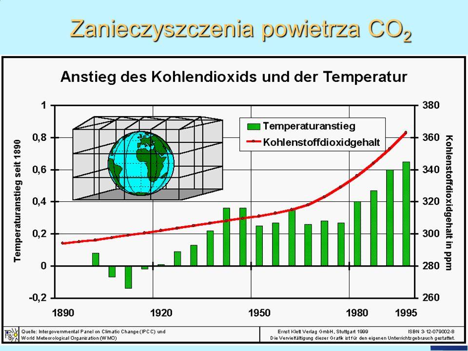 1.10.10 dr Wojciech Solarski, Zakład Chemii WO AGH, tel. (12)617-27-04) 18 Zanieczyszczenia powietrza CO 2