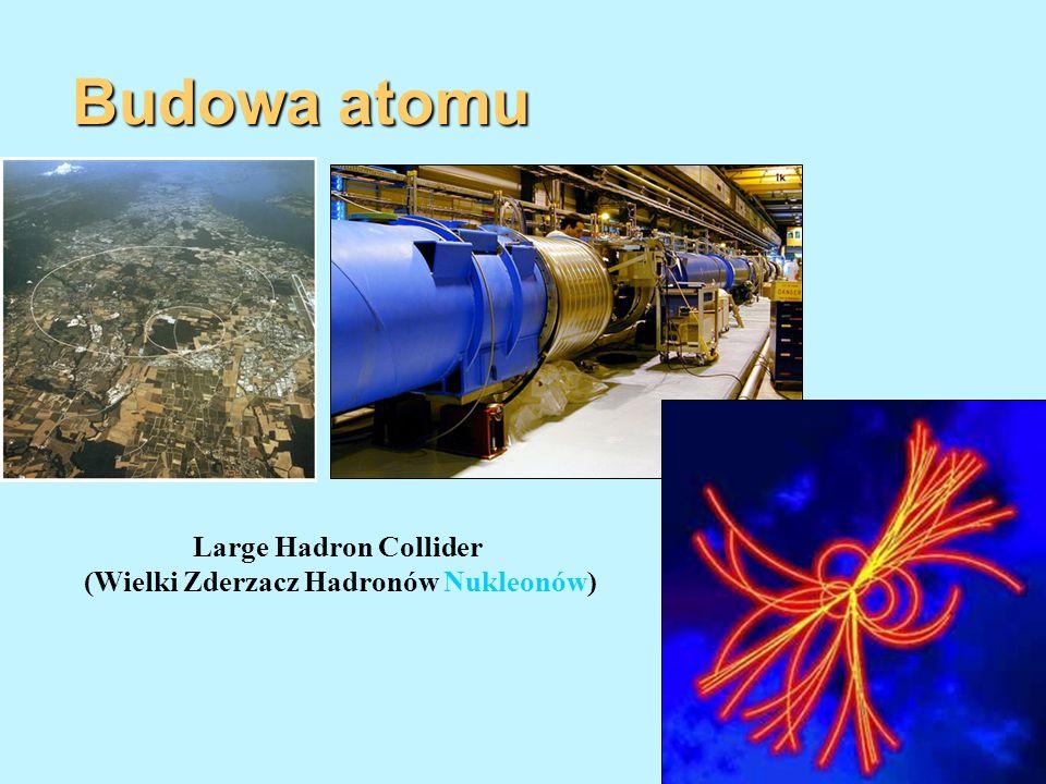 Budowa atomu Large Hadron Collider (Wielki Zderzacz Hadronów Nukleonów)