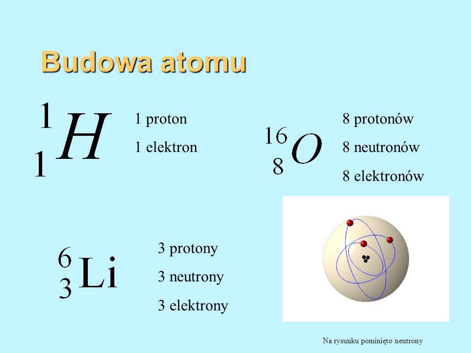 Budowa atomu 8 protonów 8 neutronów 8 elektronów 3 protony 3 neutrony 3 elektrony 1 proton 1 elektron Na rysunku pominięto neutrony