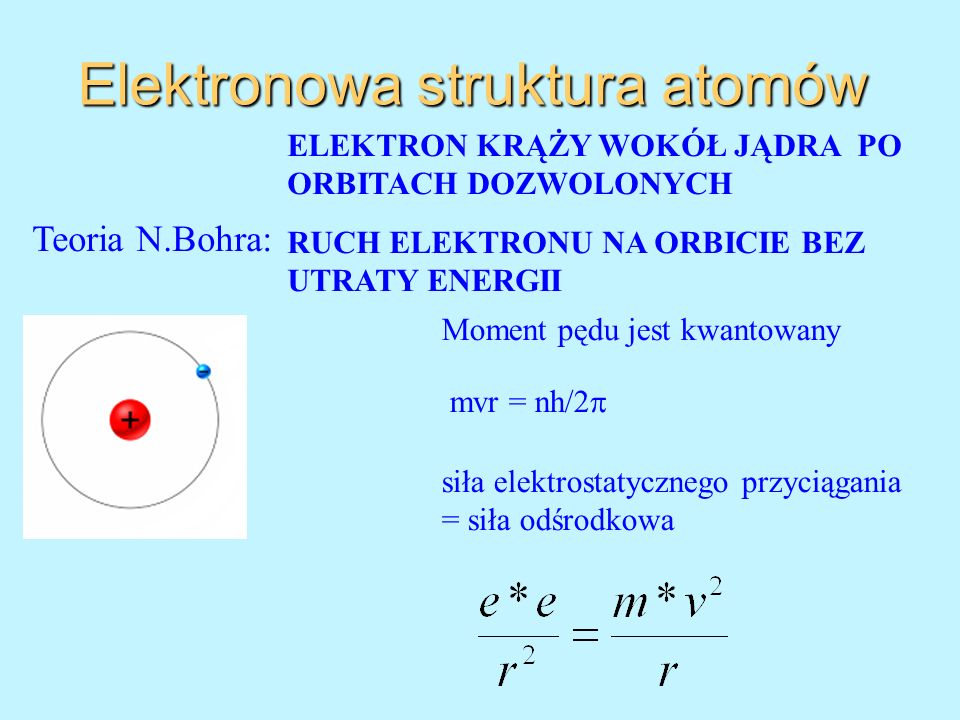 Elektronowa struktura atomów Teoria N.Bohra: ELEKTRON KRĄŻY WOKÓŁ JĄDRA PO ORBITACH DOZWOLONYCH RUCH ELEKTRONU NA ORBICIE BEZ UTRATY ENERGII Moment pę
