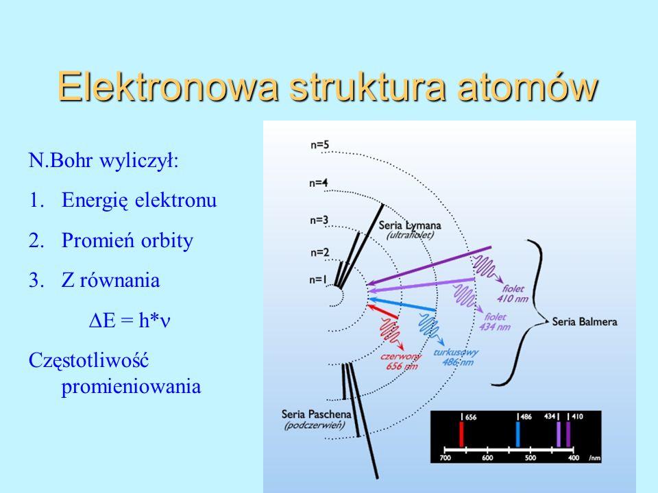 Elektronowa struktura atomów N.Bohr wyliczył: 1.Energię elektronu 2.Promień orbity 3.Z równania E = h* Częstotliwość promieniowania