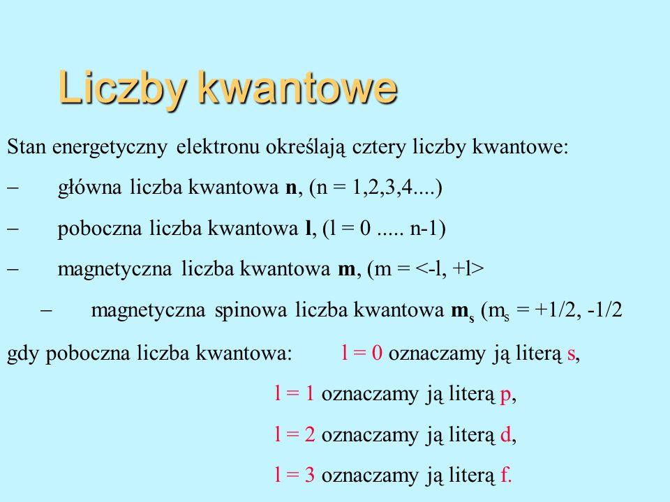 Liczby kwantowe Stan energetyczny elektronu określają cztery liczby kwantowe: główna liczba kwantowa n, (n = 1,2,3,4....) poboczna liczba kwantowa l,