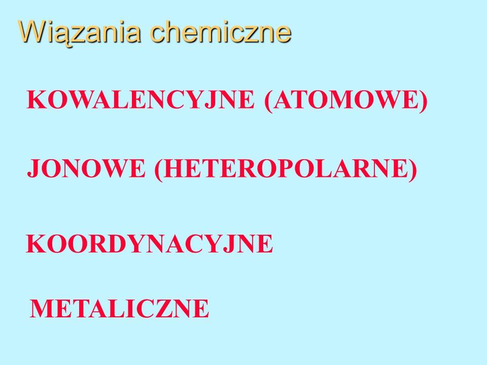 Wiązania chemiczne JONOWE (HETEROPOLARNE) KOWALENCYJNE (ATOMOWE) KOORDYNACYJNE METALICZNE