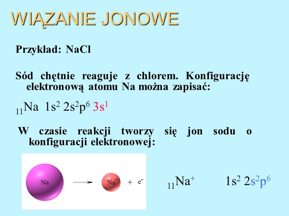 WIĄZANIE JONOWE 11 Na1s 2 2s 2 p 6 3s 1 Przykład: NaCl Sód chętnie reaguje z chlorem. Konfigurację elektronową atomu Na można zapisać: W czasie reakcj