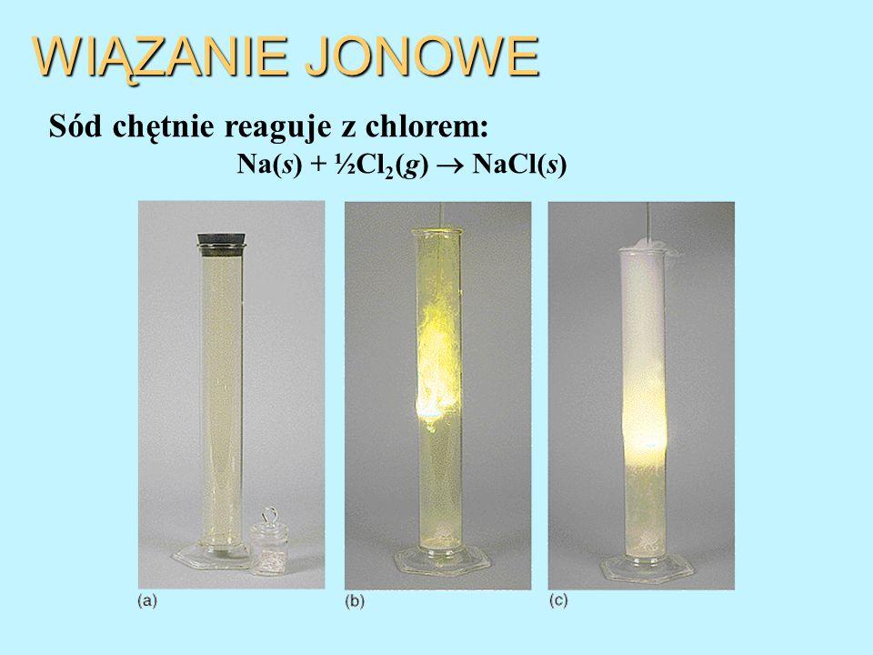 WIĄZANIE JONOWE Sód chętnie reaguje z chlorem: Na(s) + ½Cl 2 (g) NaCl(s)