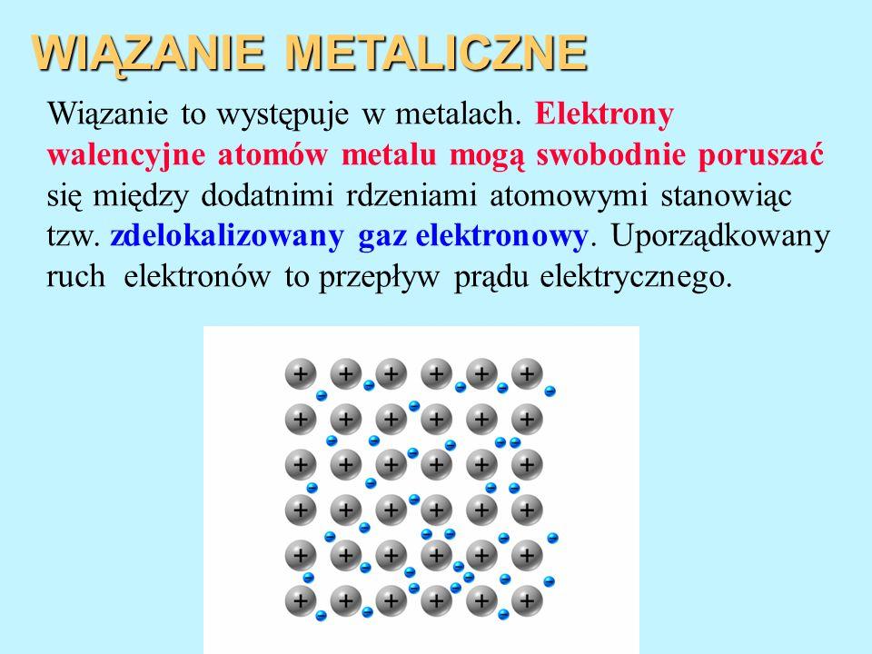 WIĄZANIE METALICZNE Wiązanie to występuje w metalach. Elektrony walencyjne atomów metalu mogą swobodnie poruszać się między dodatnimi rdzeniami atomow