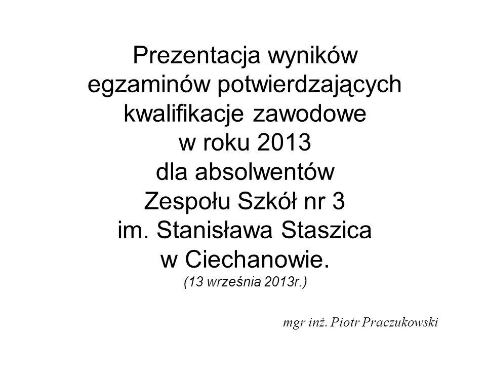 Prezentacja wyników egzaminów potwierdzających kwalifikacje zawodowe w roku 2013 dla absolwentów Zespołu Szkół nr 3 im. Stanisława Staszica w Ciechano