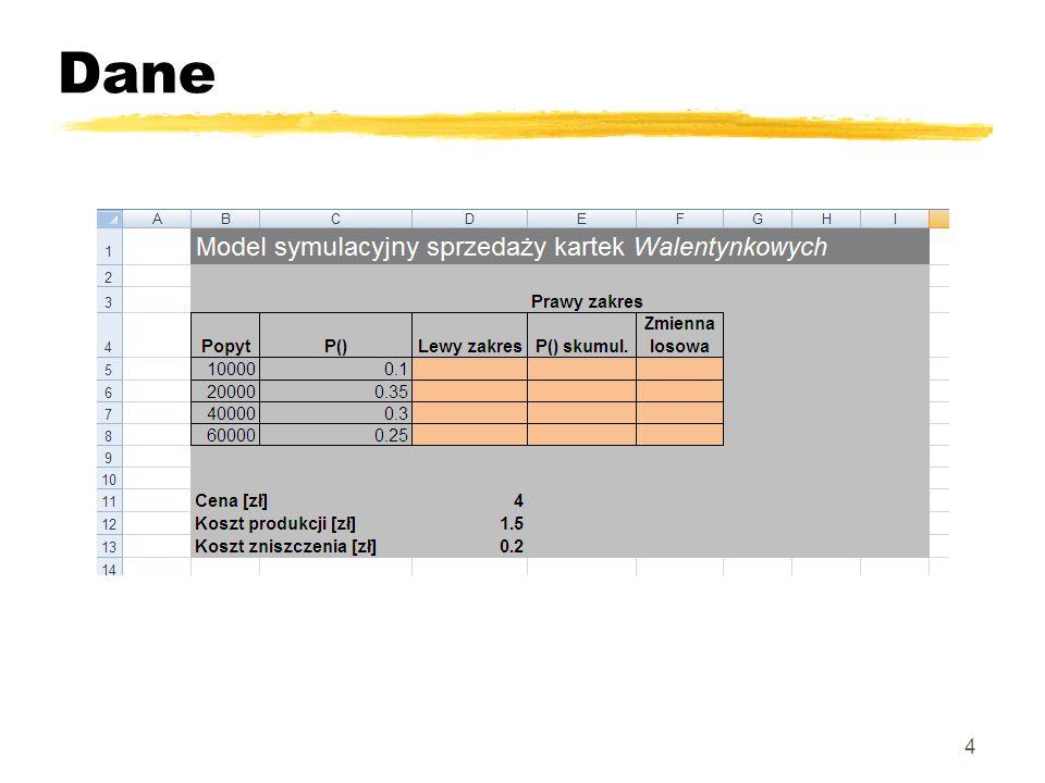 Tabela z parametrami rozkładu dyskretnego 5