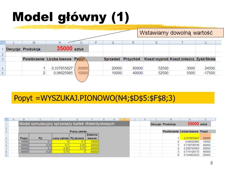 Model główny (1) Popyt =WYSZUKAJ.PIONOWO(N4;$D$5:$F$8;3) 6 Wstawiamy dowolną wartość