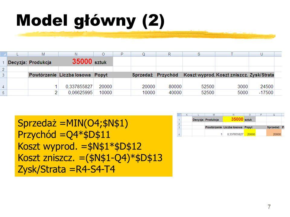 Model główny (2) 7 Sprzedaż =MIN(O4;$N$1) Przychód =Q4*$D$11 Koszt wyprod. =$N$1*$D$12 Koszt zniszcz. =($N$1-Q4)*$D$13 Zysk/Strata =R4-S4-T4
