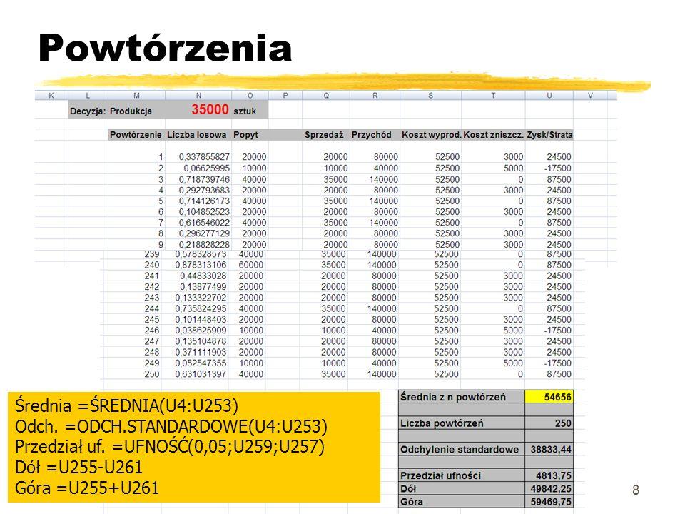 Optymalizacja – wybór wielkości produkcji 9 X5 = Średnia z n powtórzeń Wypełnienie -> funkcja Tabela =TABELA(N1;X1) N1 to komórka Wielkość Produkcji (35000)