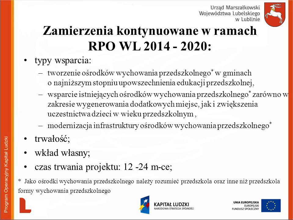 Zamierzenia kontynuowane w ramach RPO WL 2014 - 2020: typy wsparcia: –tworzenie ośrodków wychowania przedszkolnego * w gminach o najniższym stopniu up