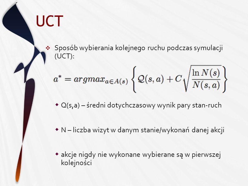 UCT Sposób wybierania kolejnego ruchu podczas symulacji (UCT): Q(s,a) – średni dotychczasowy wynik pary stan-ruch N – liczba wizyt w danym stanie/wykonań danej akcji akcje nigdy nie wykonane wybierane są w pierwszej kolejności
