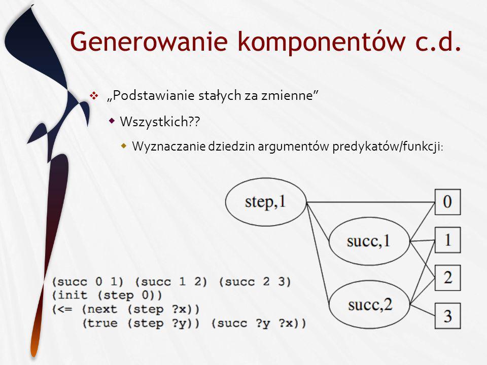 Generowanie komponentów c.d. Podstawianie stałych za zmienne Wszystkich .