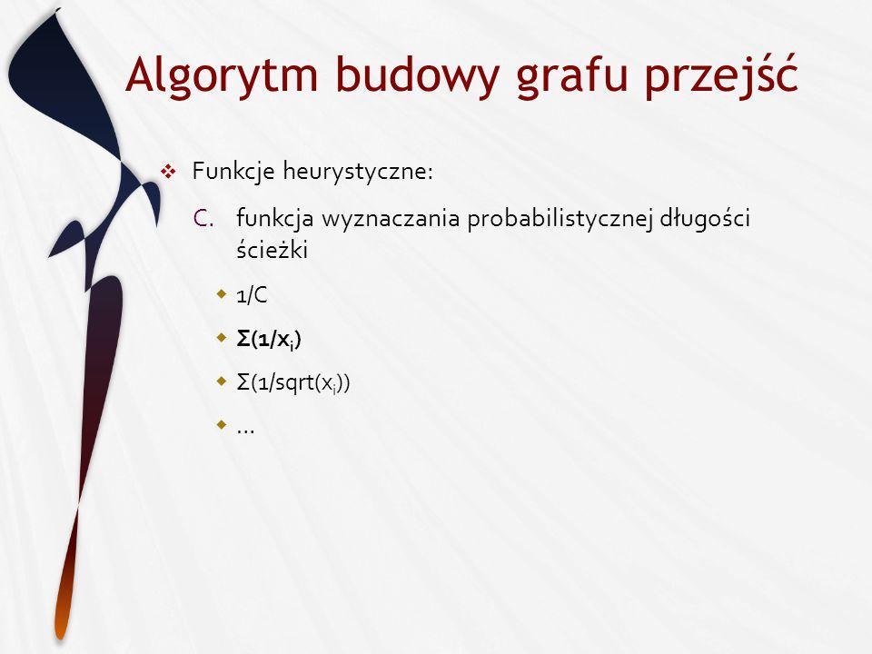 Algorytm budowy grafu przejść Funkcje heurystyczne: C.funkcja wyznaczania probabilistycznej długości ścieżki 1/C Σ(1/x i ) Σ(1/sqrt(x i )) …