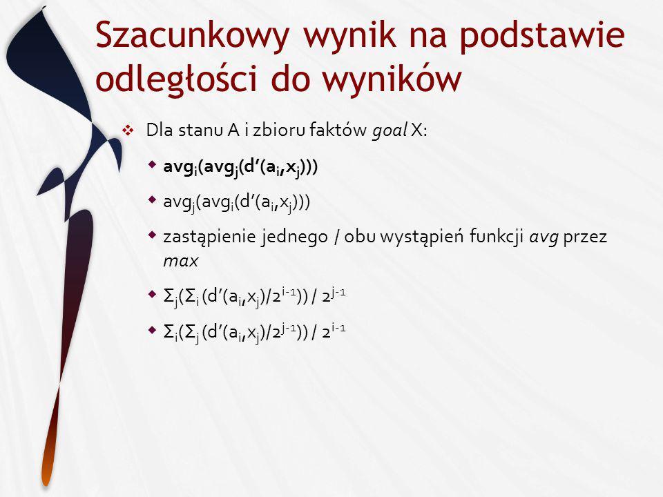 Szacunkowy wynik na podstawie odległości do wyników Dla stanu A i zbioru faktów goal X: avg i (avg j (d(a i,x j ))) avg j (avg i (d(a i,x j ))) zastąpienie jednego / obu wystąpień funkcji avg przez max Σ j (Σ i (d(a i,x j )/2 i-1 )) / 2 j-1 Σ i (Σ j (d(a i,x j )/2 j-1 )) / 2 i-1