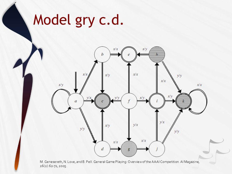 Game Definition Language (GDL) Opis gry jako maszyny stanowej: zbyt rozwlekły Krótszy sposób opisu: Game Definition Language (GDL) opis gry za pomocą fomuł logicznych język bazujący na zmodyfikowanym Datalogu Datalog to podzbiór Prologa podstawowe relacje: role, true, init, next, legal, does, goal, terminal