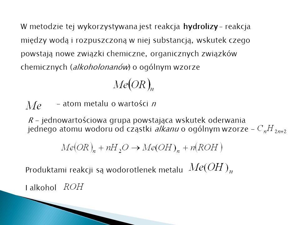 W metodzie tej wykorzystywana jest reakcja hydrolizy – reakcja między wodą i rozpuszczoną w niej substancją, wskutek czego powstają nowe związki chemi