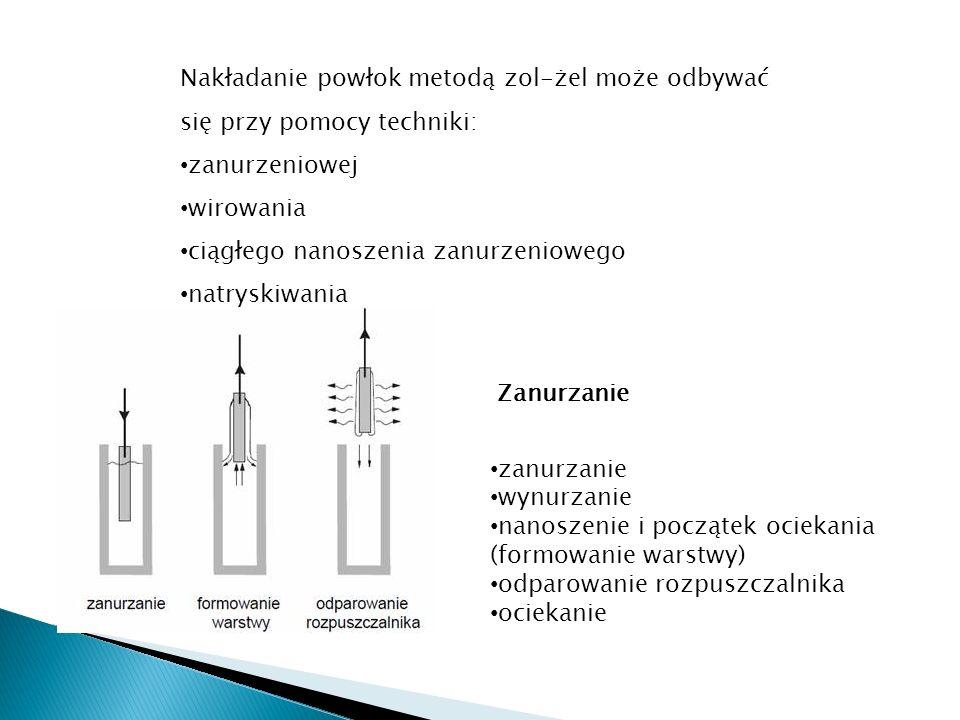 Nakładanie powłok metodą zol-żel może odbywać się przy pomocy techniki: zanurzeniowej wirowania ciągłego nanoszenia zanurzeniowego natryskiwania Zanur