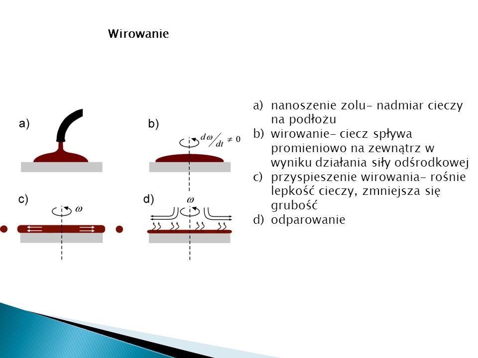 Wirowanie a)nanoszenie zolu- nadmiar cieczy na podłożu b)wirowanie- ciecz spływa promieniowo na zewnątrz w wyniku działania siły odśrodkowej c)przyspi