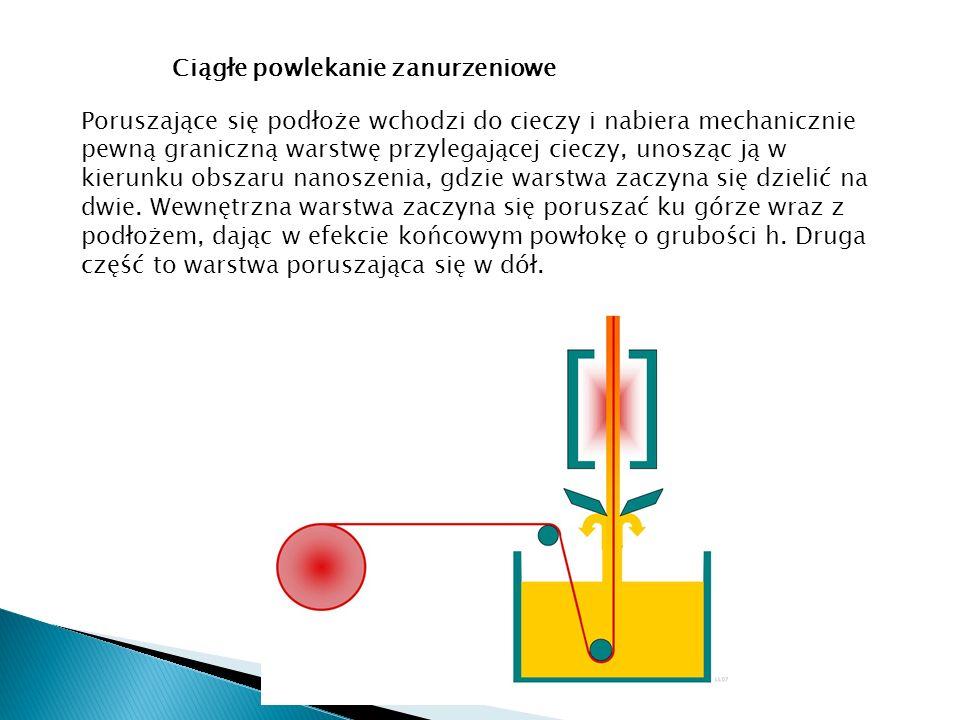 Ciągłe powlekanie zanurzeniowe Poruszające się podłoże wchodzi do cieczy i nabiera mechanicznie pewną graniczną warstwę przylegającej cieczy, unosząc