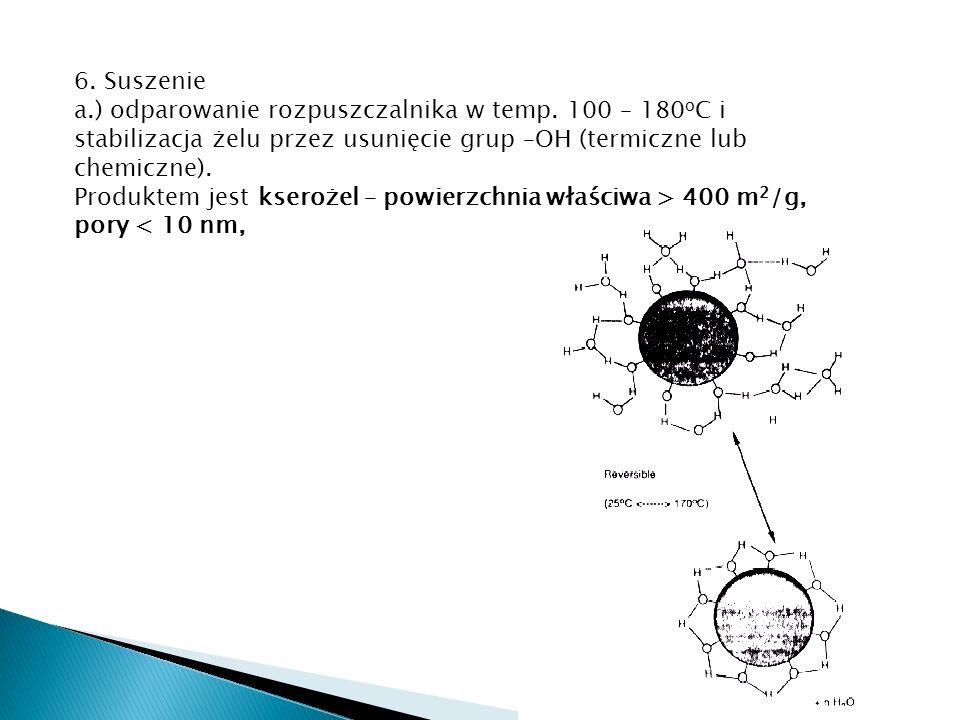 6. Suszenie a.) odparowanie rozpuszczalnika w temp. 100 – 180 o C i stabilizacja żelu przez usunięcie grup –OH (termiczne lub chemiczne). Produktem je