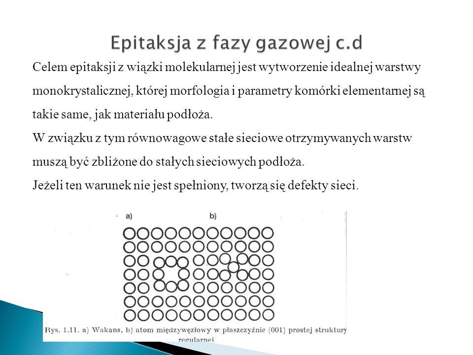 Celem epitaksji z wiązki molekularnej jest wytworzenie idealnej warstwy monokrystalicznej, której morfologia i parametry komórki elementarnej są takie