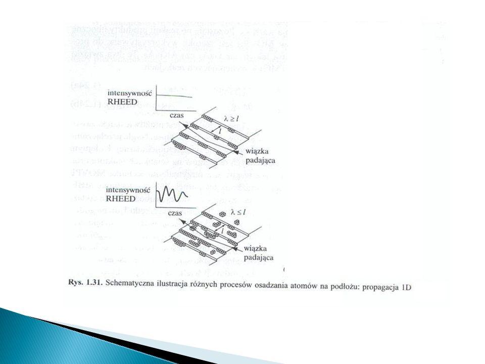 Metody koloidalne Metody koloidalne polegają na zastosowaniu tzw.