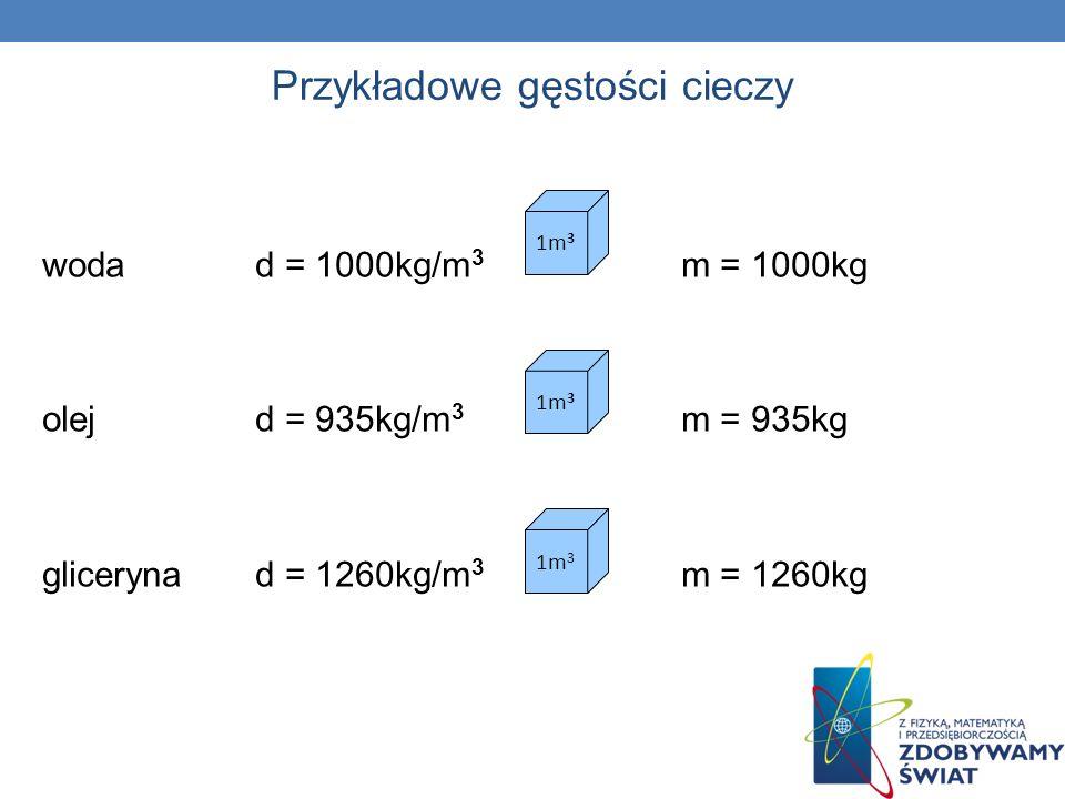wodad = 1000kg/m 3 m = 1000kg olejd = 935kg/m 3 m = 935kg glicerynad = 1260kg/m 3 m = 1260kg 1m 3 Przykładowe gęstości cieczy