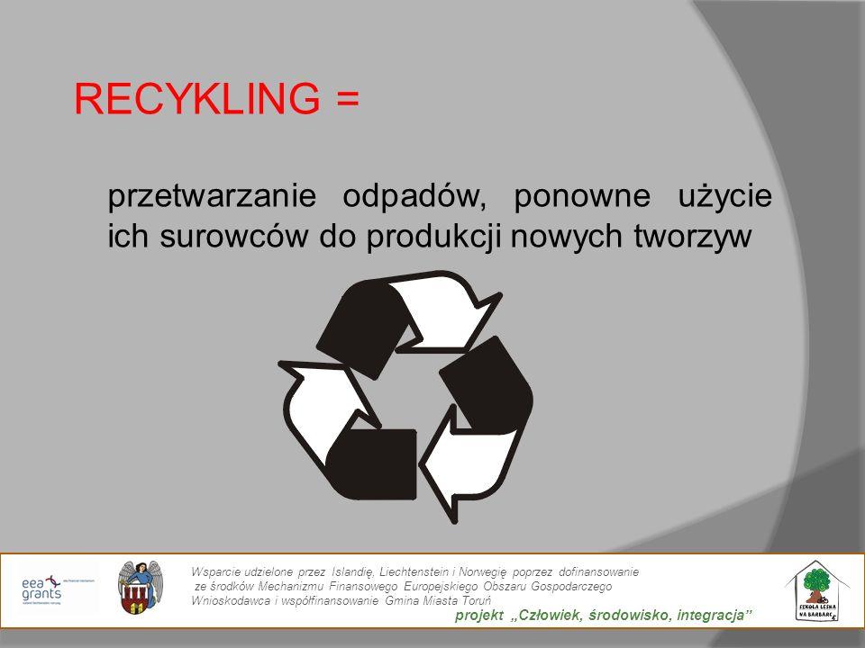 RECYKLING = przetwarzanie odpadów, ponowne użycie ich surowców do produkcji nowych tworzyw Wsparcie udzielone przez Islandię, Liechtenstein i Norwegię