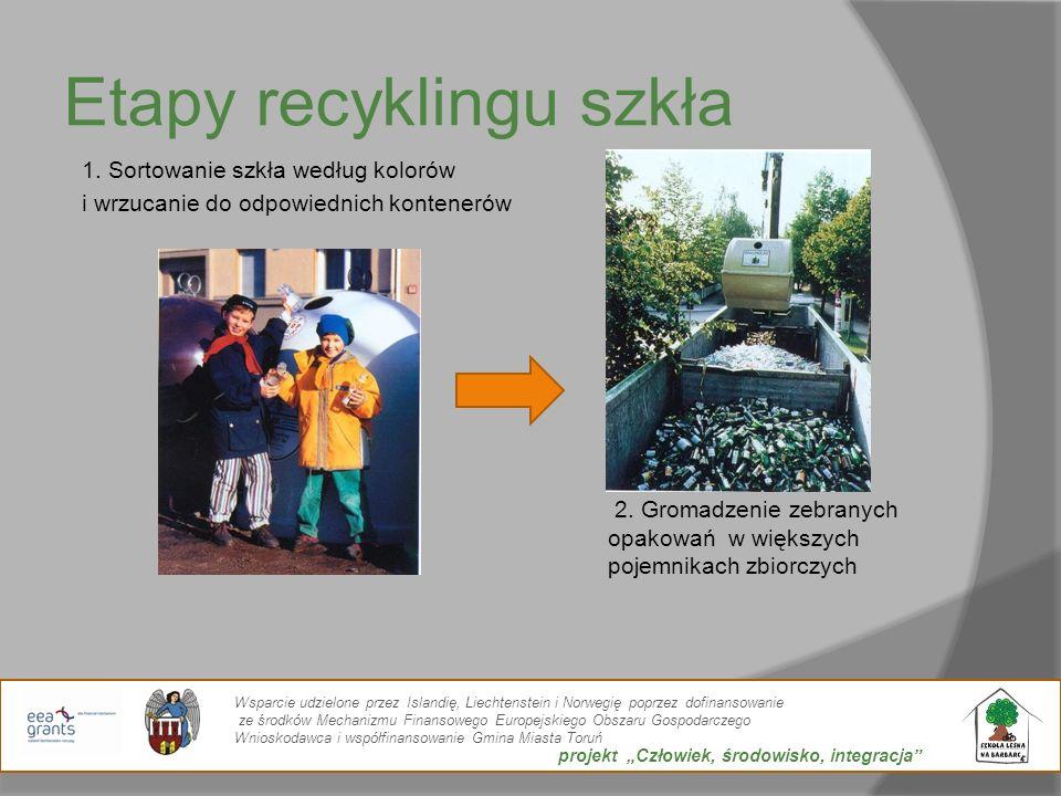 Etapy recyklingu szkła 1. Sortowanie szkła według kolorów i wrzucanie do odpowiednich kontenerów 2. Gromadzenie zebranych opakowań w większych pojemni