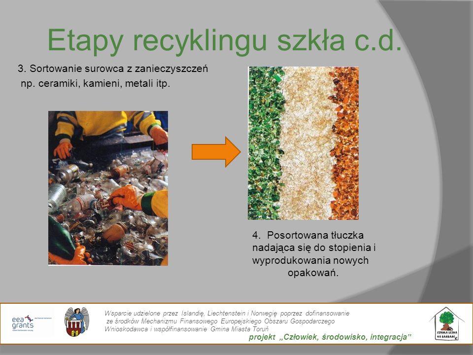 Etapy recyklingu szkła c.d. 3. Sortowanie surowca z zanieczyszczeń np. ceramiki, kamieni, metali itp. 4. Posortowana tłuczka nadająca się do stopienia