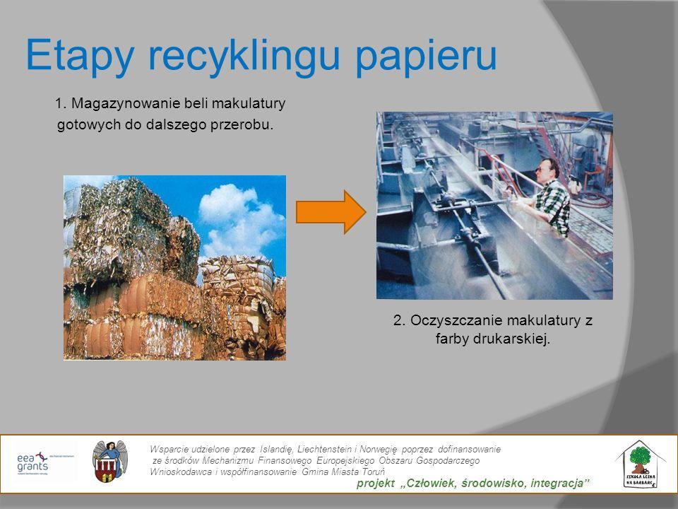 Etapy recyklingu papieru 1. Magazynowanie beli makulatury gotowych do dalszego przerobu. 2. Oczyszczanie makulatury z farby drukarskiej. Wsparcie udzi