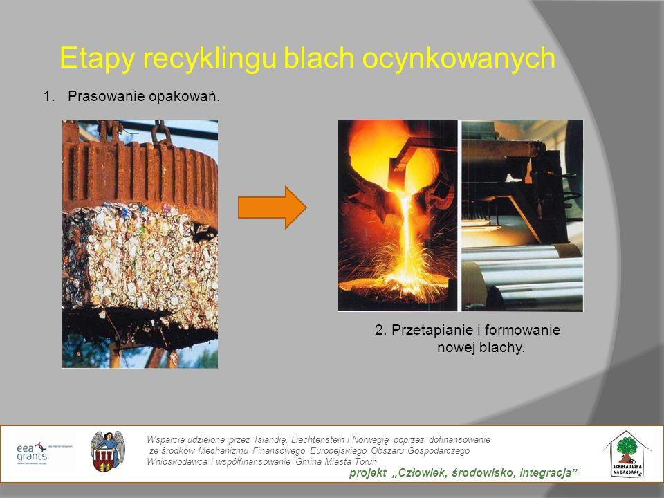 Etapy recyklingu blach ocynkowanych 1.Prasowanie opakowań. 2. Przetapianie i formowanie nowej blachy. Wsparcie udzielone przez Islandię, Liechtenstein